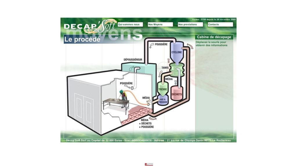 Site internet html V1 décapsoft - la cabine d'aérogommage